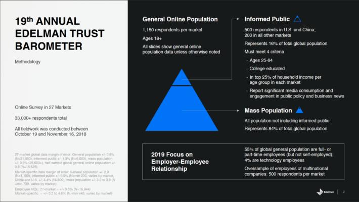 2019_Edelman_Trust_Barometer_Technology_Report_0